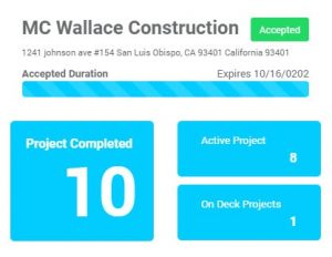 Construction Loan Manager | Contractor Project Concentration Tracking