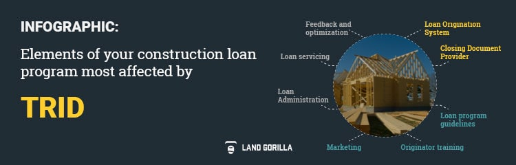 Infographic - Elements of your construction loan program most affected by TRID